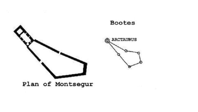 Montsegur in the shape of Bootes